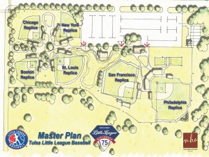 Tulsa Little League LaFortune Complex Master Plan